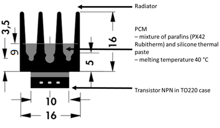 The proposed improvement of cooling heat sink using paraffin PCM