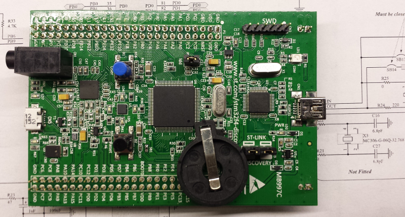 Camera of raspberry pi