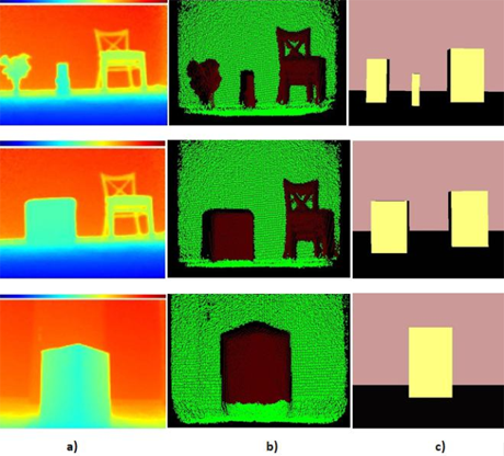 The virtual scene modeling process - a 2.5D depth map of the scene: a) the segmented scene, b) (green – found planes, brown – found obstacles), the reconstructed scene for the tactile presentation, c) (the obstacles are replaced by cubes, see the text).